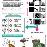Guide TS 3
